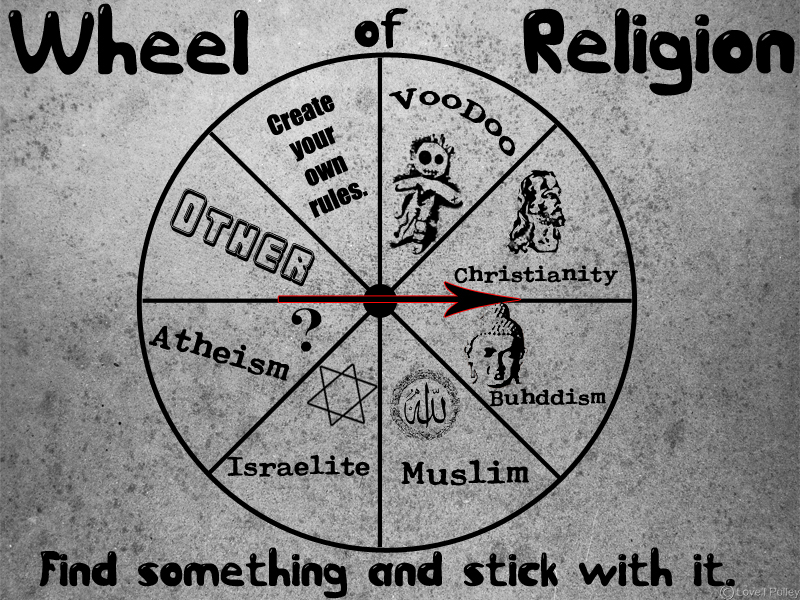 Spinning the Theology Wheel